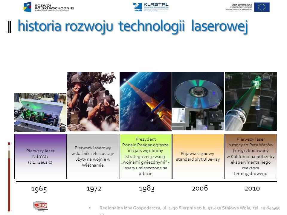 historia rozwoju technologii laserowej