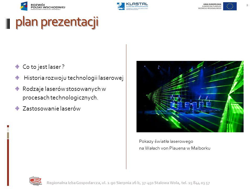 plan prezentacji Co to jest laser