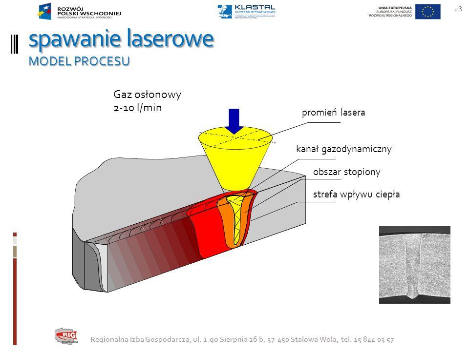 spawanie laserowe MODEL PROCESU