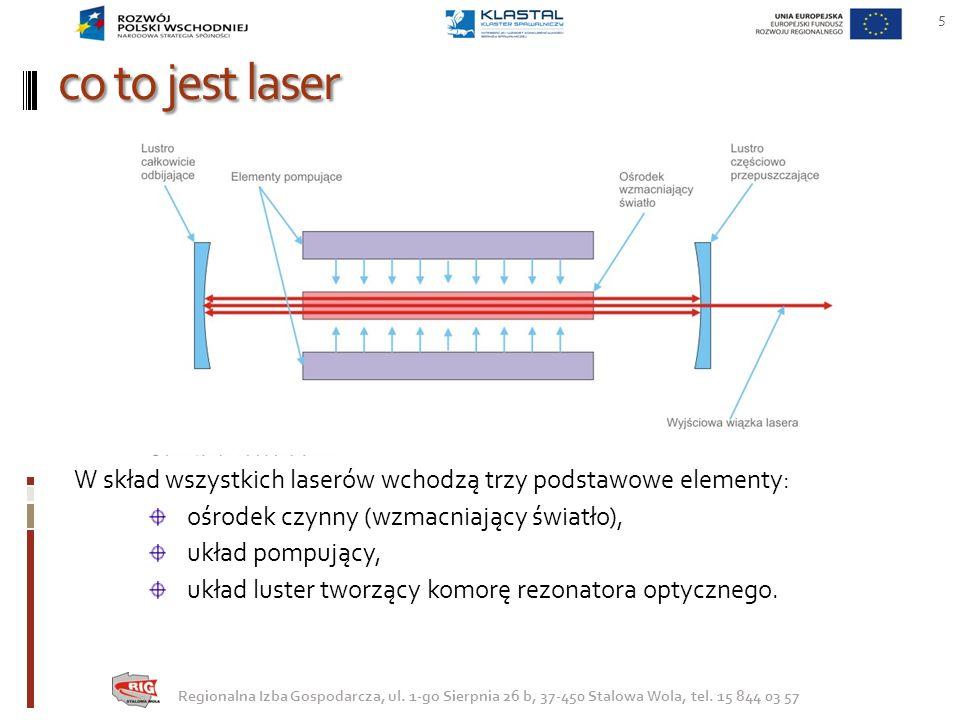 co to jest laser W skład wszystkich laserów wchodzą trzy podstawowe elementy: ośrodek czynny (wzmacniający światło),