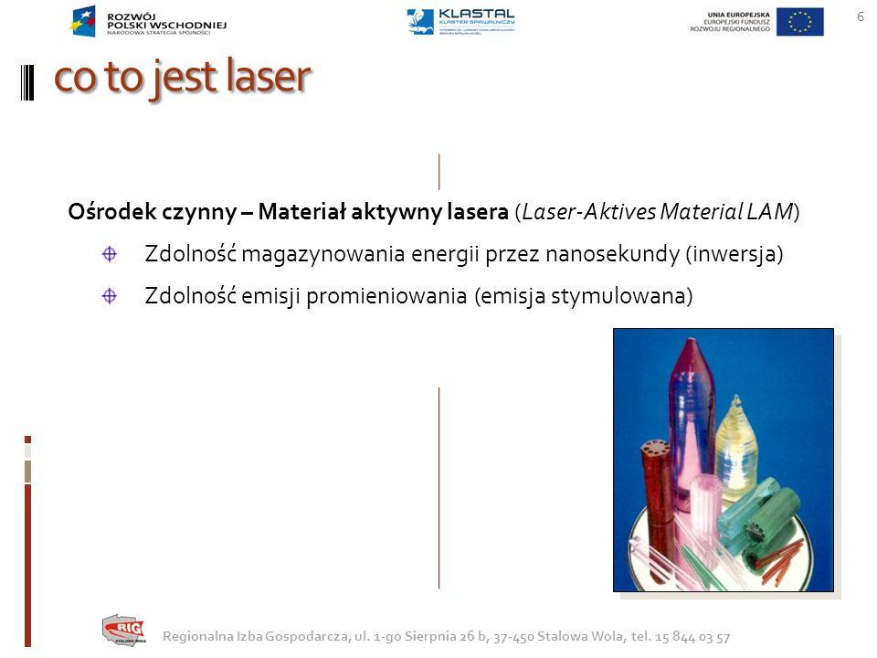 co to jest laser Ośrodek czynny – Materiał aktywny lasera (Laser-Aktives Material LAM) Zdolność magazynowania energii przez nanosekundy (inwersja)