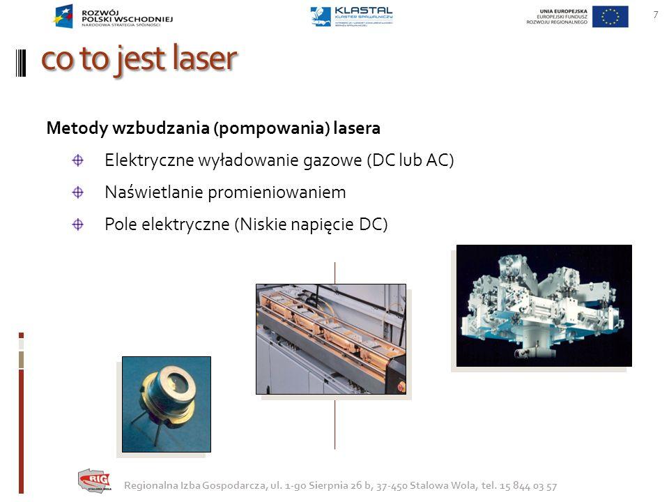 co to jest laser Metody wzbudzania (pompowania) lasera