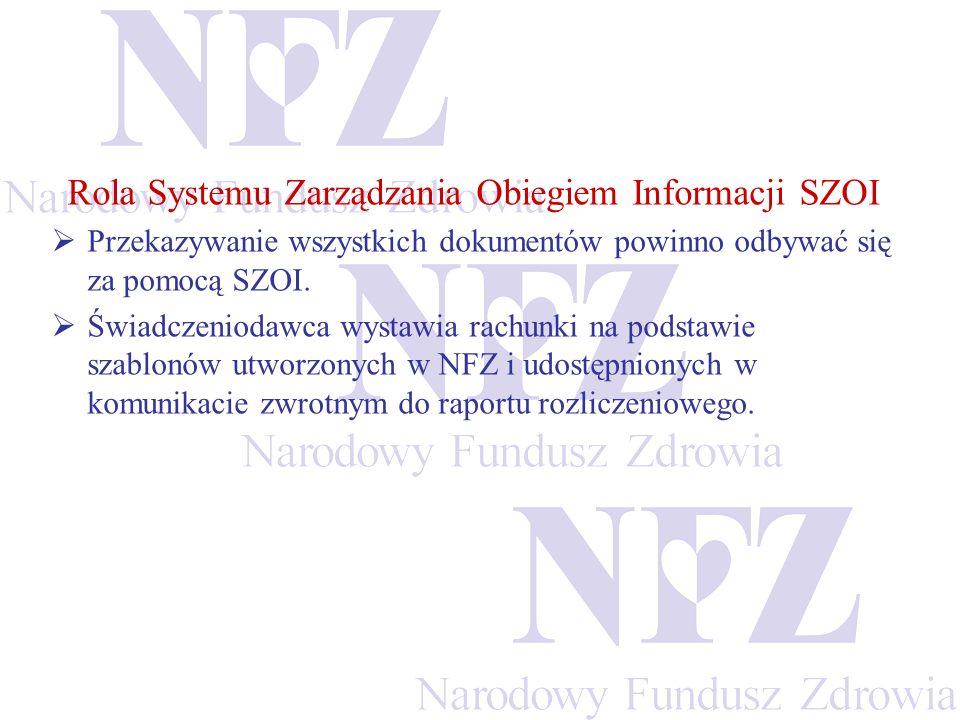 Rola Systemu Zarządzania Obiegiem Informacji SZOI