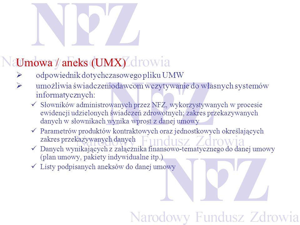 Umowa / aneks (UMX) odpowiednik dotychczasowego pliku UMW