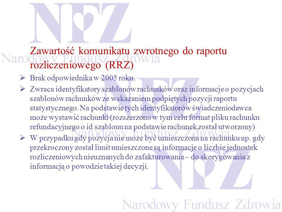 Zawartość komunikatu zwrotnego do raportu rozliczeniowego (RRZ)