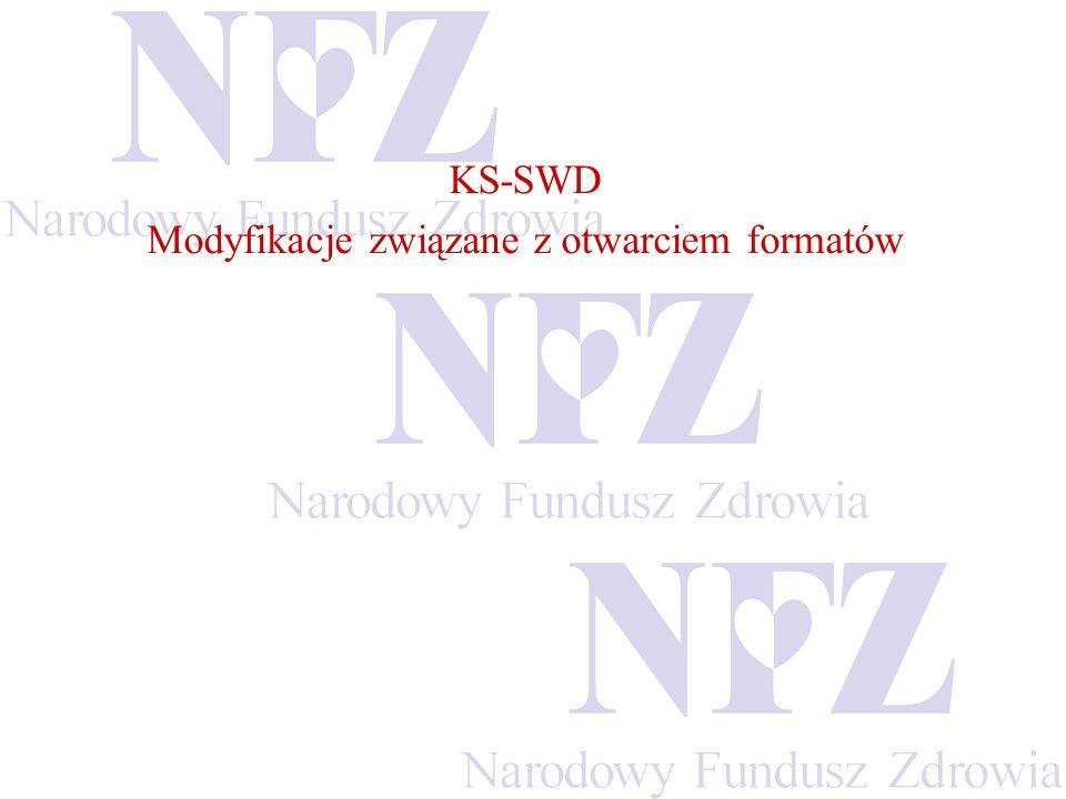 Modyfikacje związane z otwarciem formatów