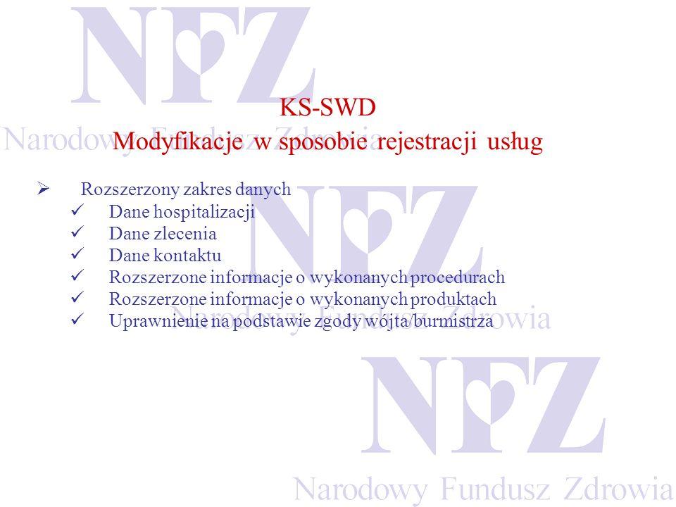 Modyfikacje w sposobie rejestracji usług