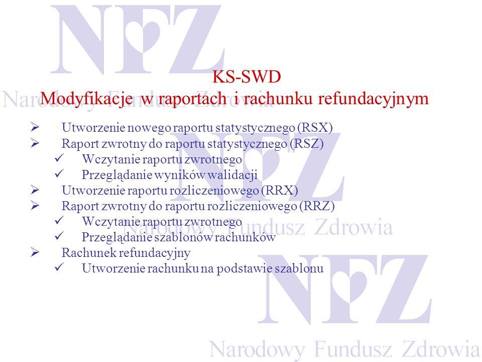 Modyfikacje w raportach i rachunku refundacyjnym
