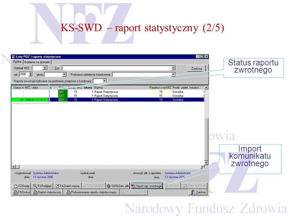 KS-SWD – raport statystyczny (2/5)