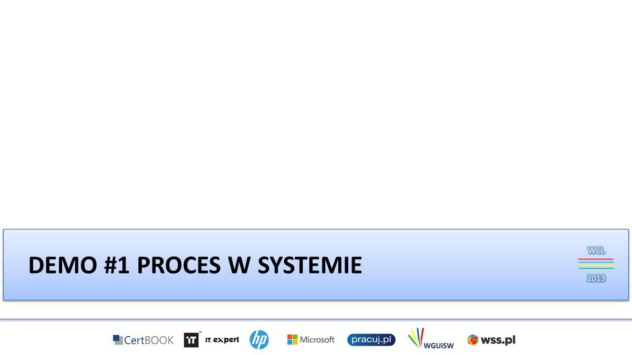 Demo #1 Proces w systemie
