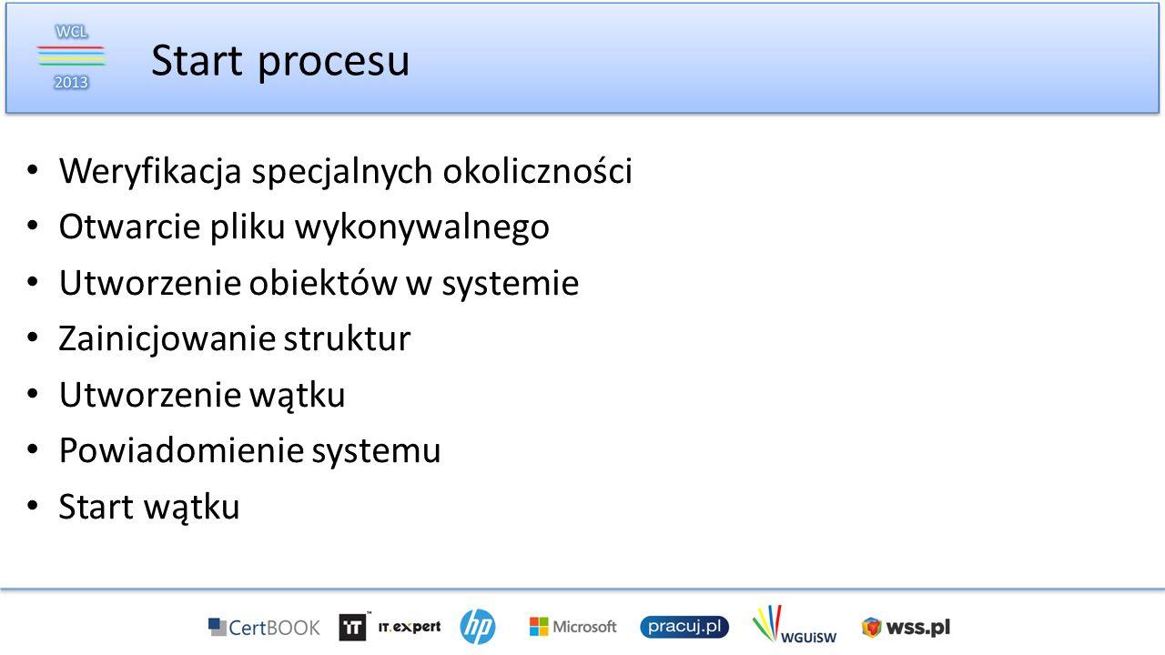 Start procesu Weryfikacja specjalnych okoliczności