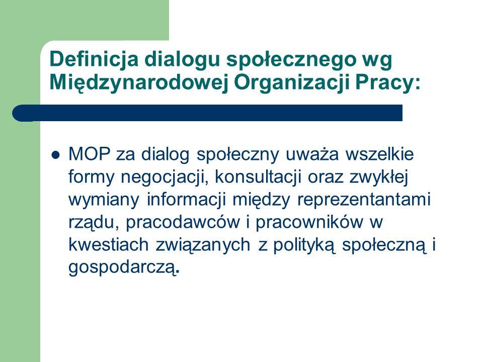 Definicja dialogu społecznego wg Międzynarodowej Organizacji Pracy: