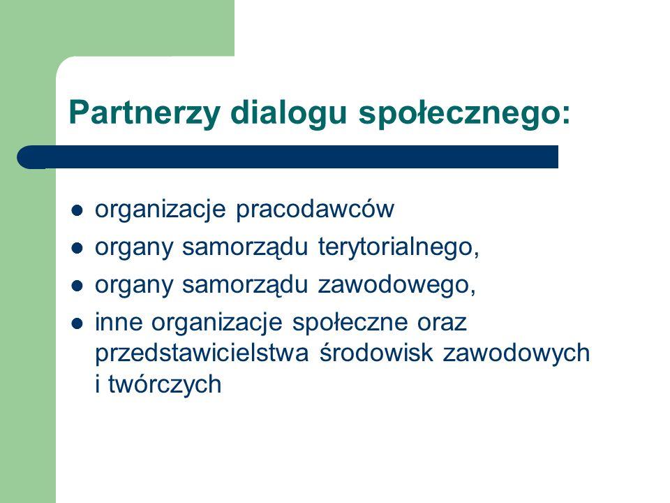 Partnerzy dialogu społecznego: