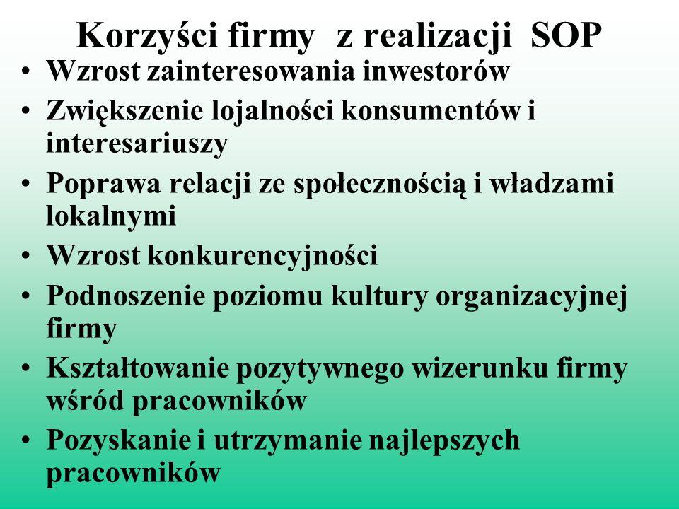 Korzyści firmy z realizacji SOP