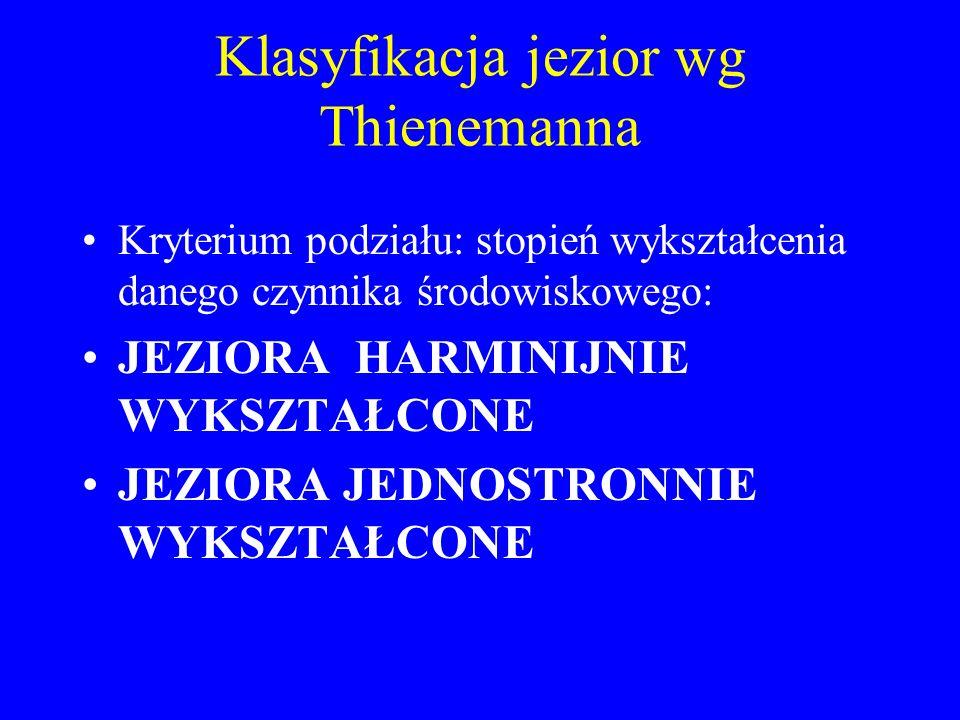Klasyfikacja jezior wg Thienemanna