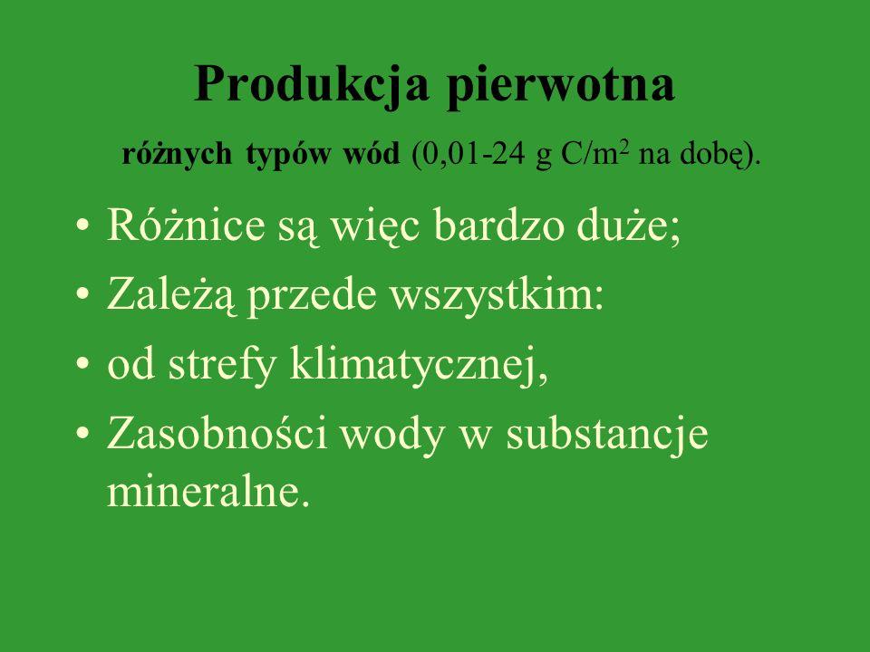 Produkcja pierwotna różnych typów wód (0,01-24 g C/m2 na dobę).