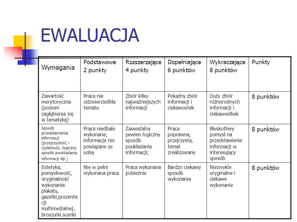 EWALUACJA Wymagania Podstawowe 2 punkty Rozszerzające 4 punkty