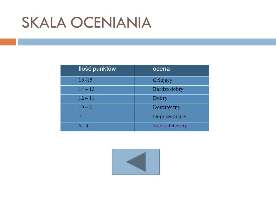 SKALA OCENIANIA Ilość punktów ocena 16 -15 Celujący 14 – 13