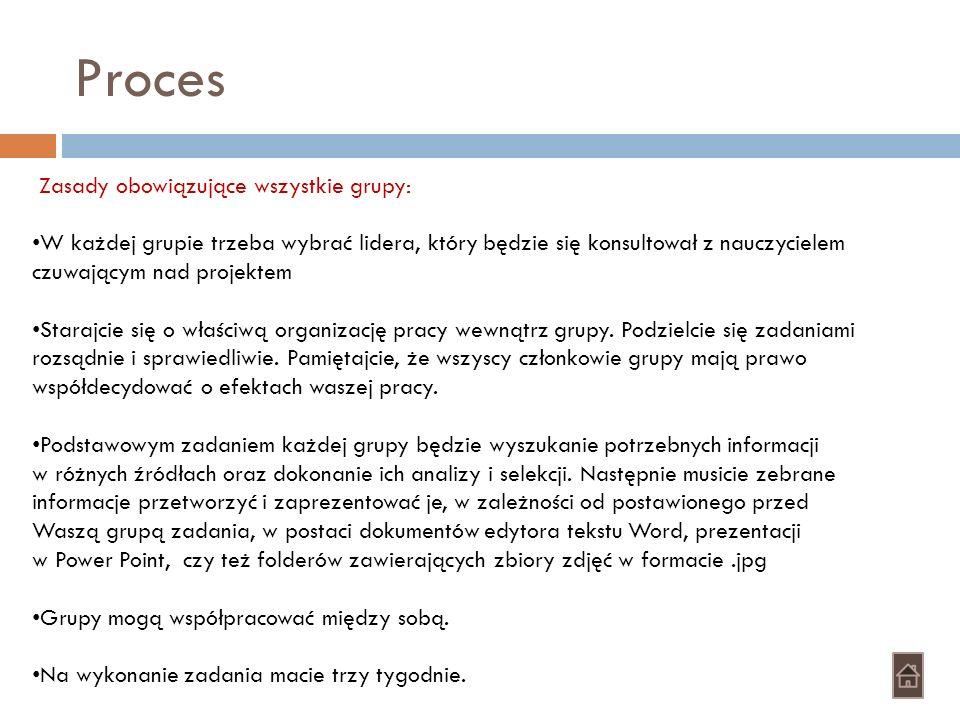 Proces Zasady obowiązujące wszystkie grupy: