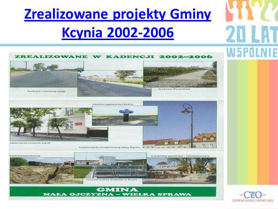 Zrealizowane projekty Gminy Kcynia 2002-2006