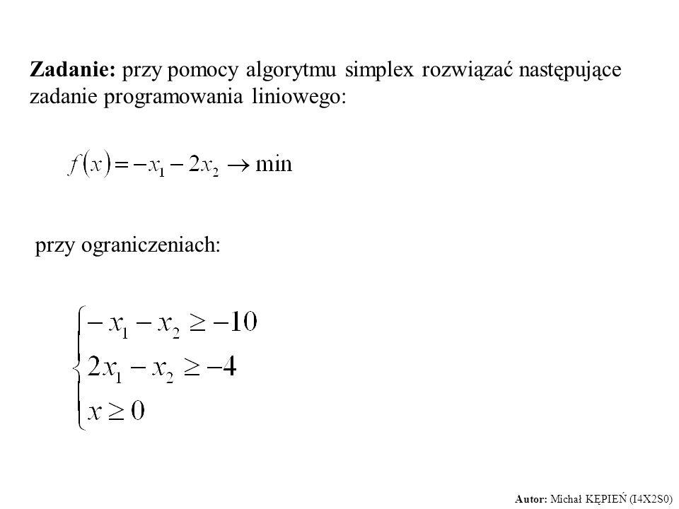 Zadanie: przy pomocy algorytmu simplex rozwiązać następujące zadanie programowania liniowego: