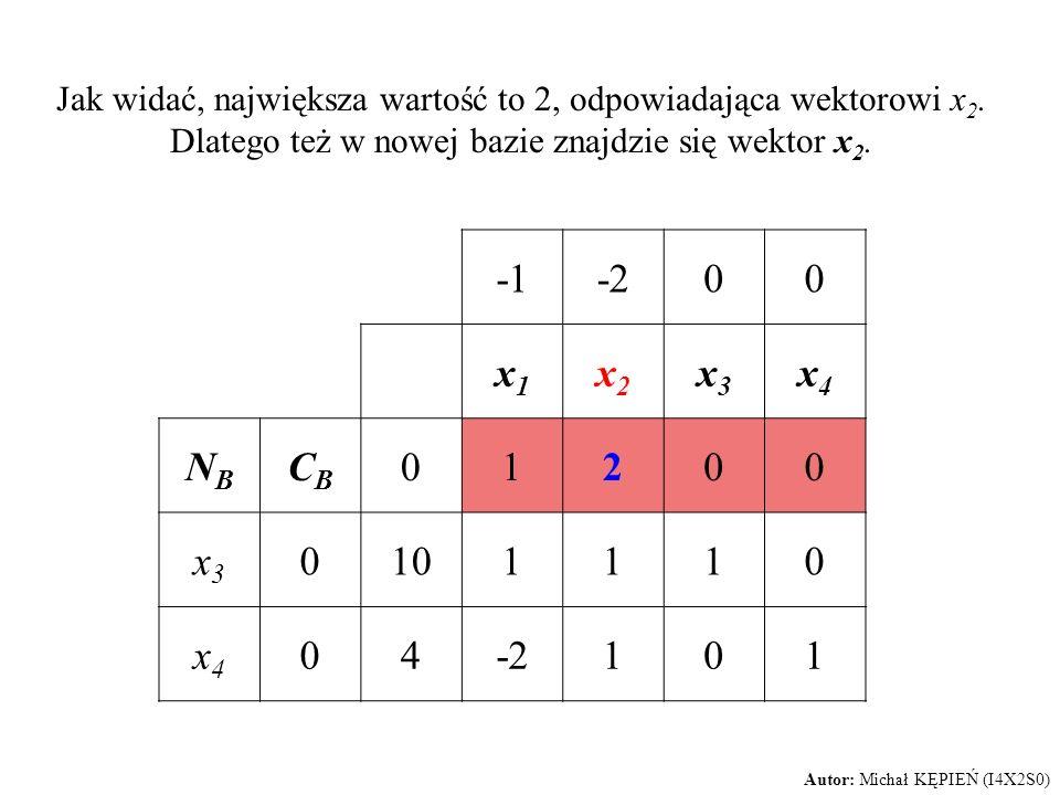 Jak widać, największa wartość to 2, odpowiadająca wektorowi x2