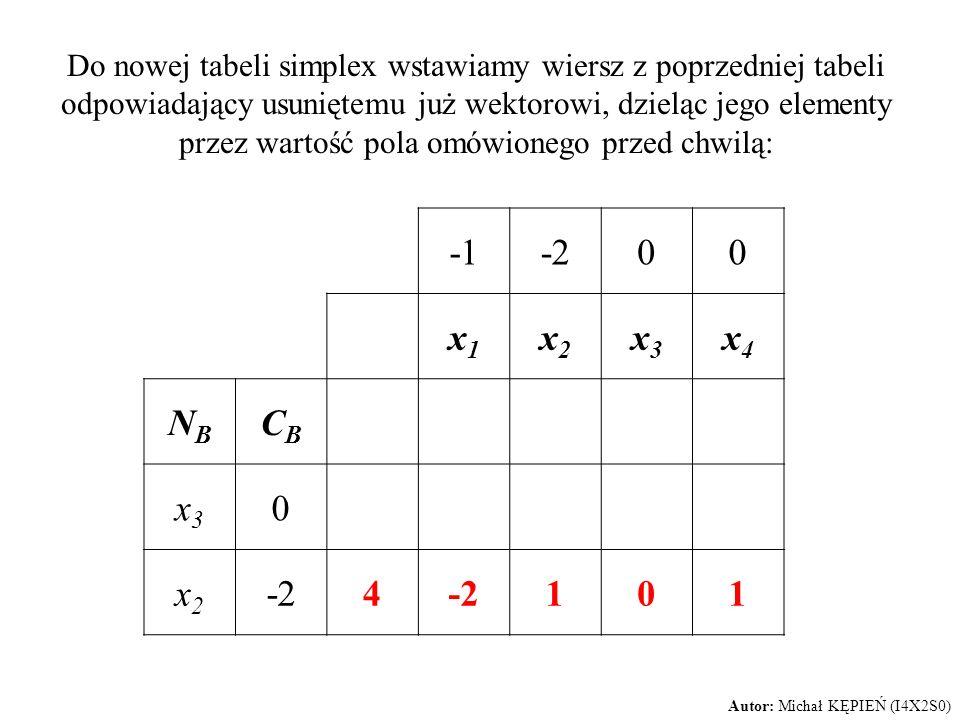 Do nowej tabeli simplex wstawiamy wiersz z poprzedniej tabeli odpowiadający usuniętemu już wektorowi, dzieląc jego elementy przez wartość pola omówionego przed chwilą: