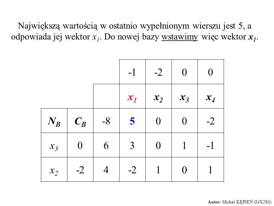Największą wartością w ostatnio wypełnionym wierszu jest 5, a odpowiada jej wektor x1. Do nowej bazy wstawimy więc wektor x1.