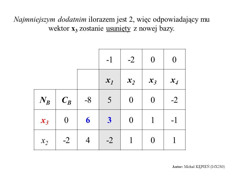 Najmniejszym dodatnim ilorazem jest 2, więc odpowiadający mu wektor x3 zostanie usunięty z nowej bazy.