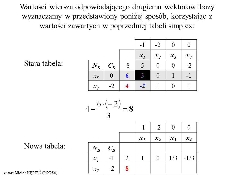 Wartości wiersza odpowiadającego drugiemu wektorowi bazy wyznaczamy w przedstawiony poniżej sposób, korzystając z wartości zawartych w poprzedniej tabeli simplex: