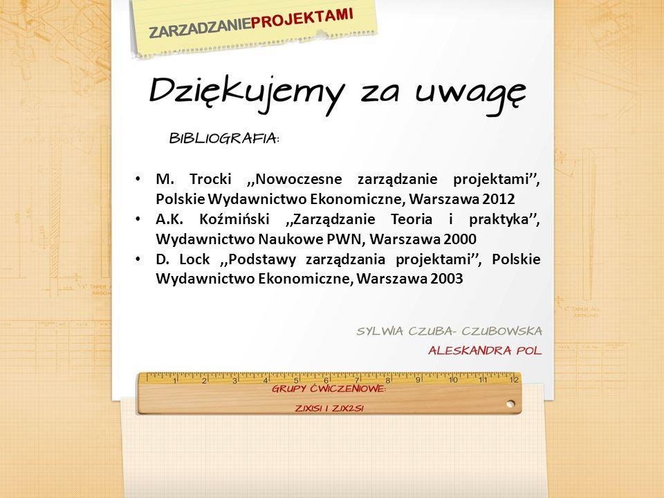 M. Trocki ,,Nowoczesne zarządzanie projektami'', Polskie Wydawnictwo Ekonomiczne, Warszawa 2012
