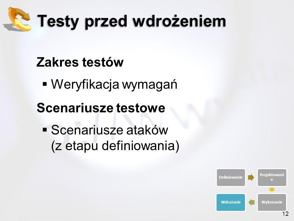 Testy przed wdrożeniem
