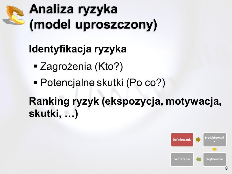 Analiza ryzyka (model uproszczony)