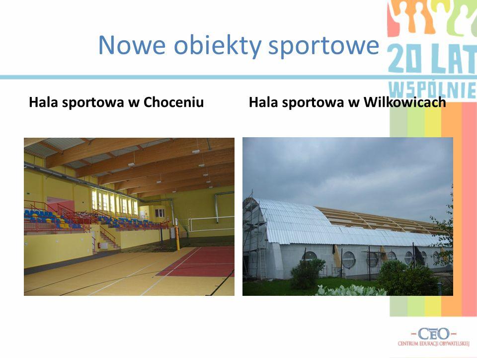 Hala sportowa w Wilkowicach