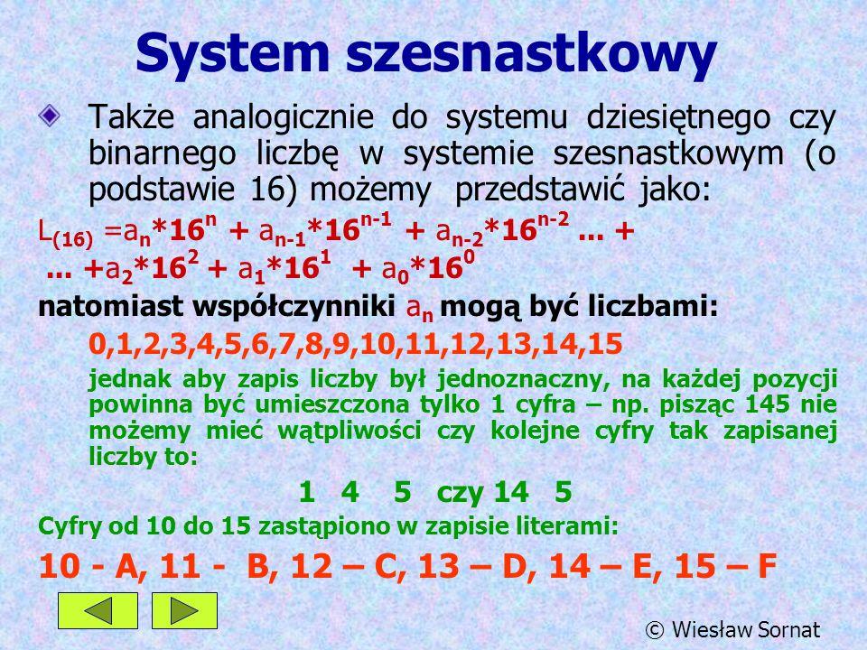 System szesnastkowy
