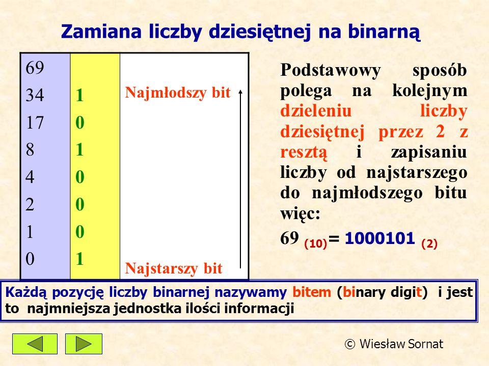 Zamiana liczby dziesiętnej na binarną
