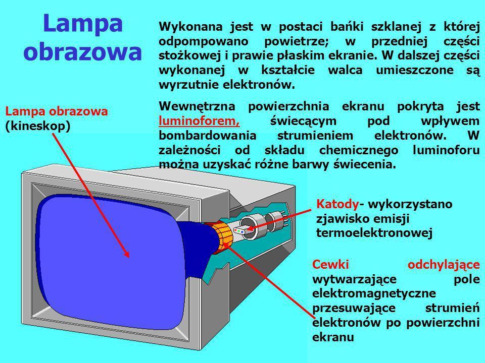 Wykonana jest w postaci bańki szklanej z której odpompowano powietrze; w przedniej części stożkowej i prawie płaskim ekranie. W dalszej części wykonanej w kształcie walca umieszczone są wyrzutnie elektronów.