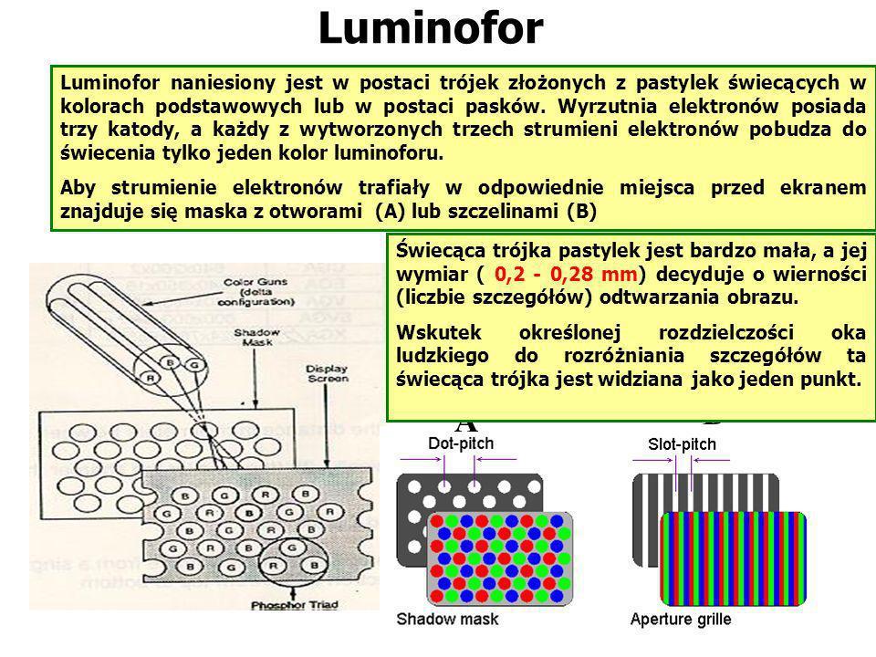 Luminofor
