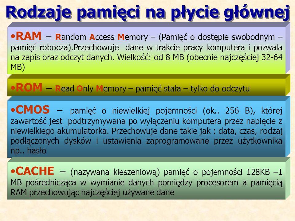 Rodzaje pamięci na płycie głównej