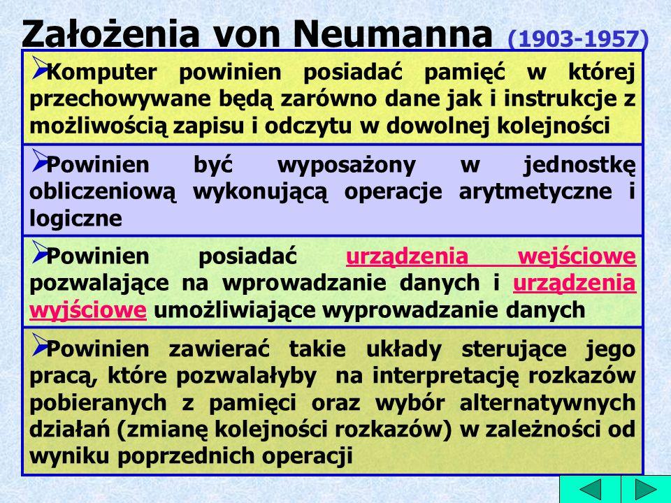 Założenia von Neumanna (1903-1957)