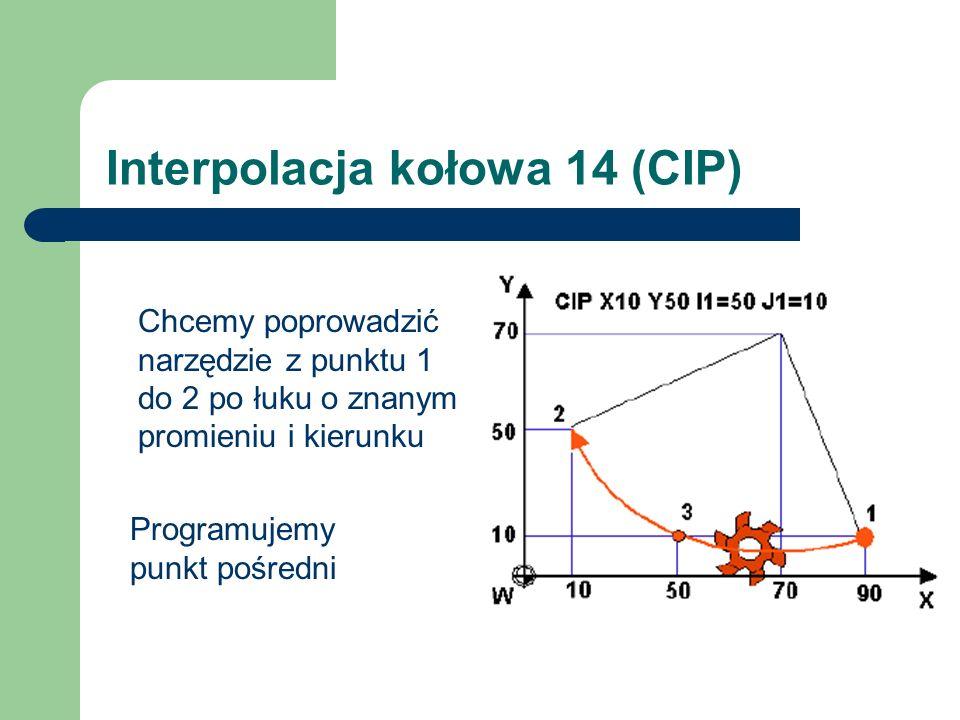 Interpolacja kołowa 14 (CIP)