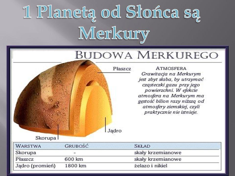 1 Planetą od Słońca są Merkury