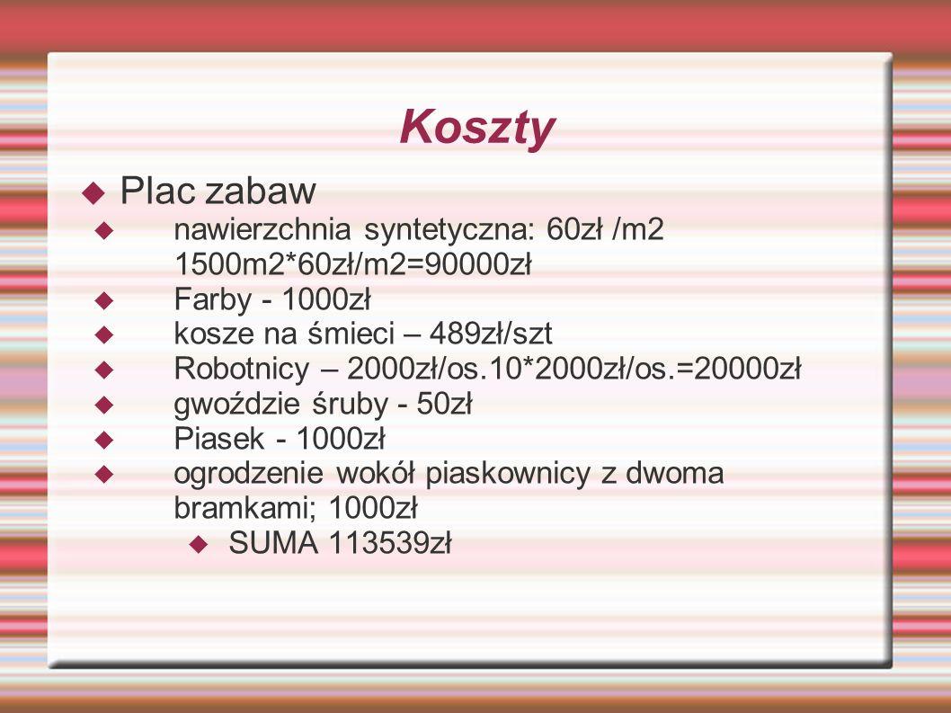 Koszty Plac zabaw. nawierzchnia syntetyczna: 60zł /m2 1500m2*60zł/m2=90000zł. Farby - 1000zł. kosze na śmieci – 489zł/szt.