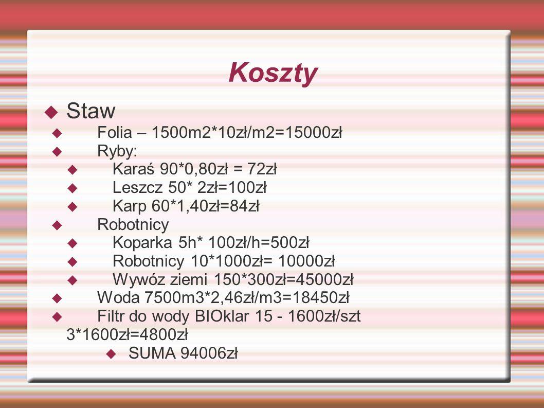 Koszty Staw Folia – 1500m2*10zł/m2=15000zł Ryby: