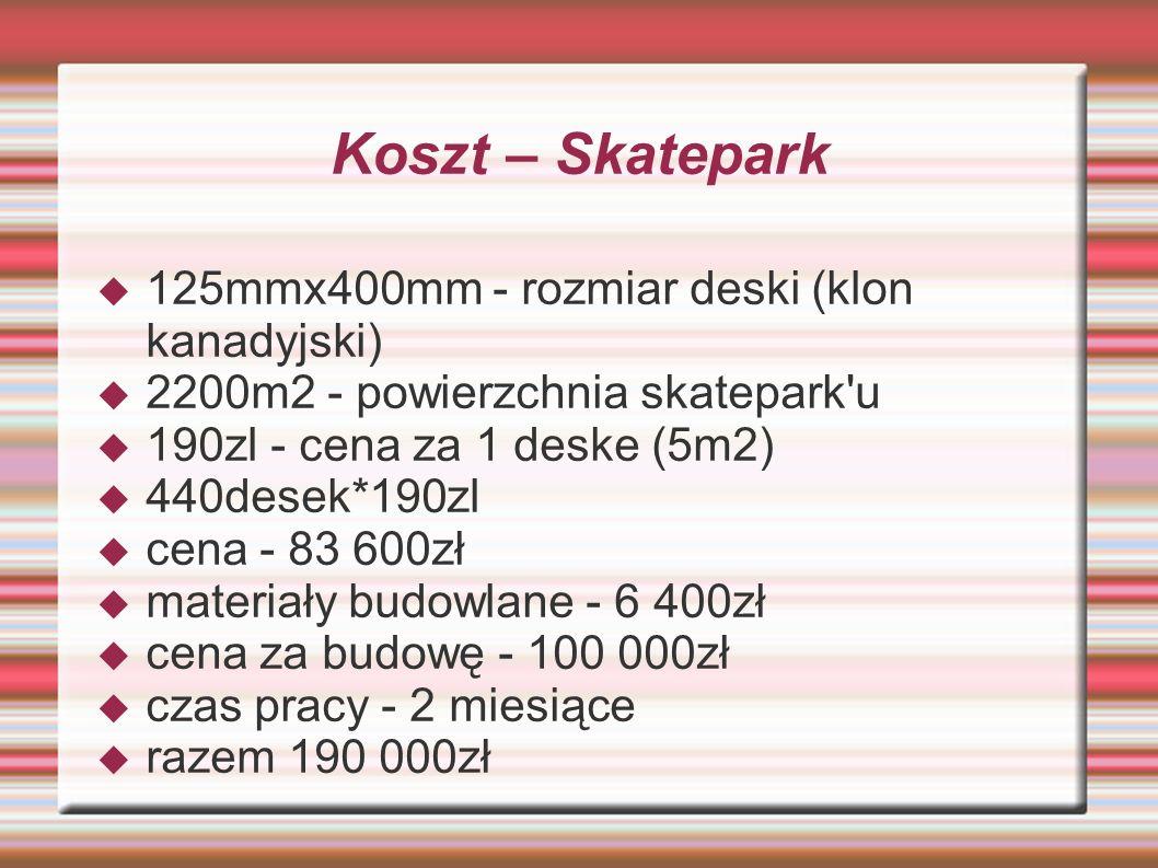 Koszt – Skatepark 125mmx400mm - rozmiar deski (klon kanadyjski)