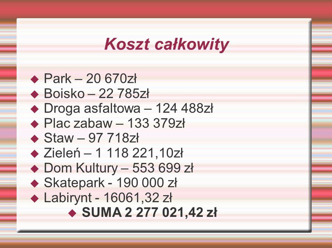 Koszt całkowity Park – 20 670zł Boisko – 22 785zł