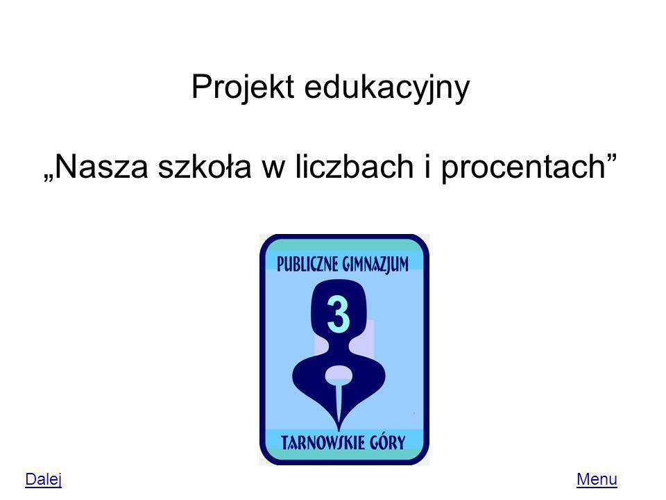 """Projekt edukacyjny """"Nasza szkoła w liczbach i procentach"""