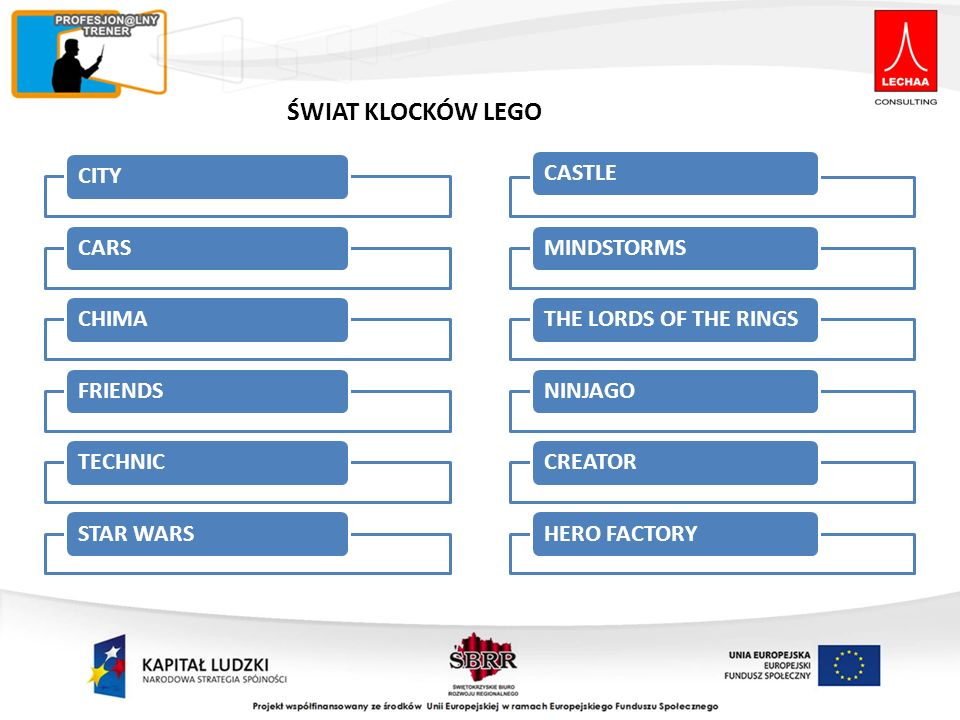 ŚWIAT KLOCKÓW LEGO CASTLE CITY MINDSTORMS CARS THE LORDS OF THE RINGS