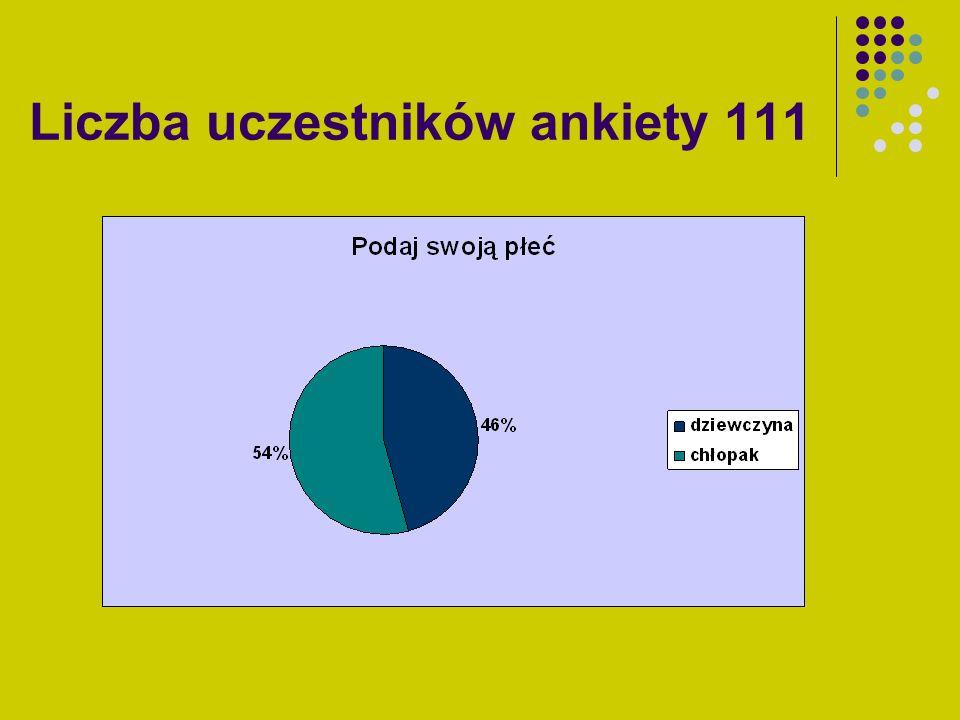 Liczba uczestników ankiety 111