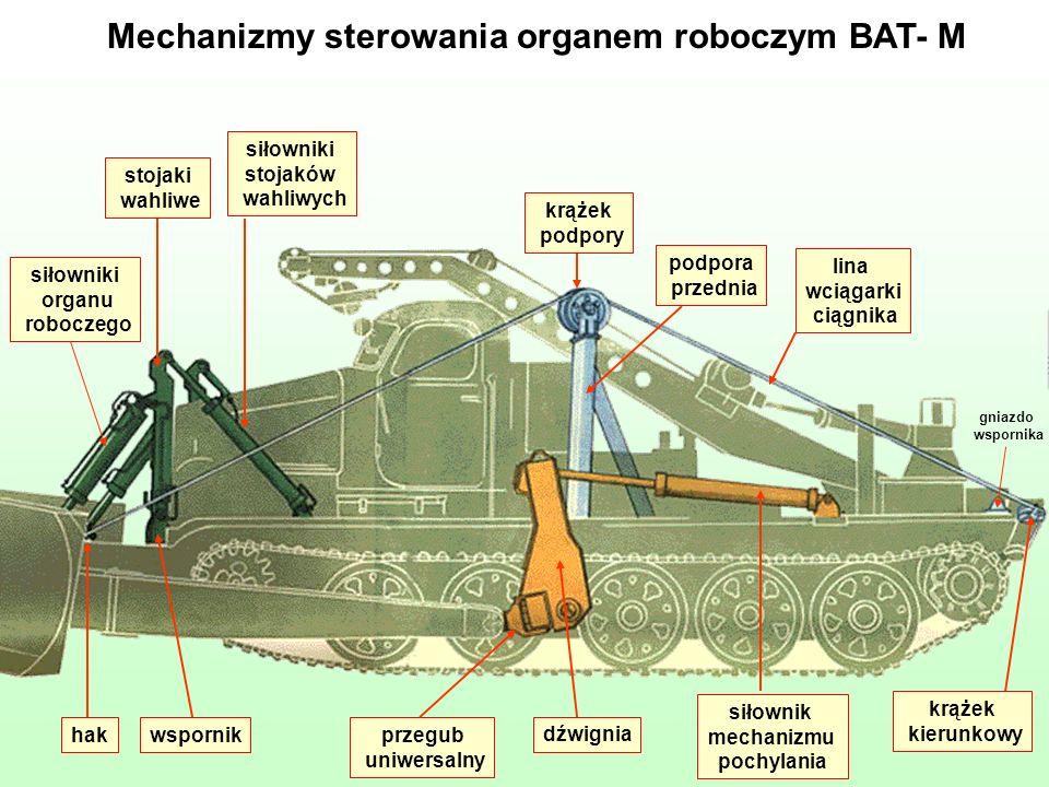 Mechanizmy sterowania organem roboczym BAT- M